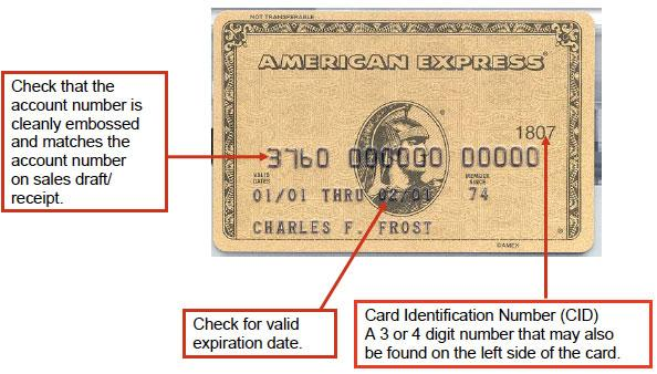 Why to Understand about American Express Card Number Format